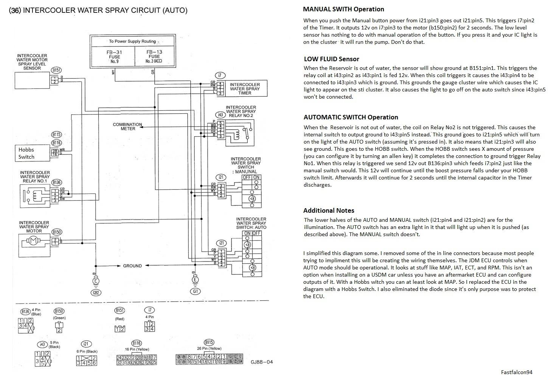 Fastfalcon94 U0026 39 S Build Thread  Swapped Gc - Page 5